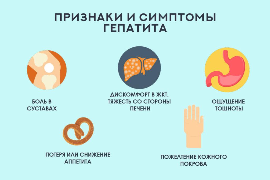 Гепатит с у женщин. Первые признаки