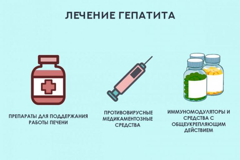 Лечение гепатита С у детей.