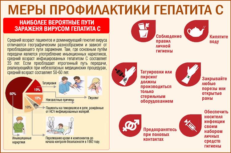 Пассивный гепатит С